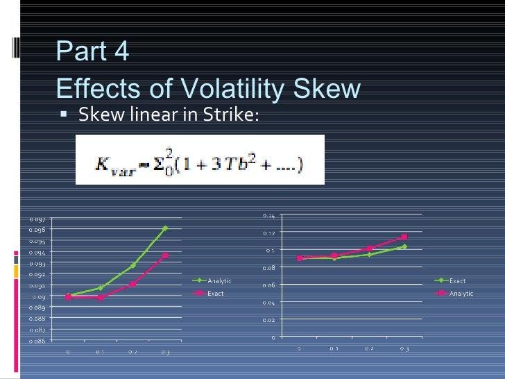 relationship between delta and volatility