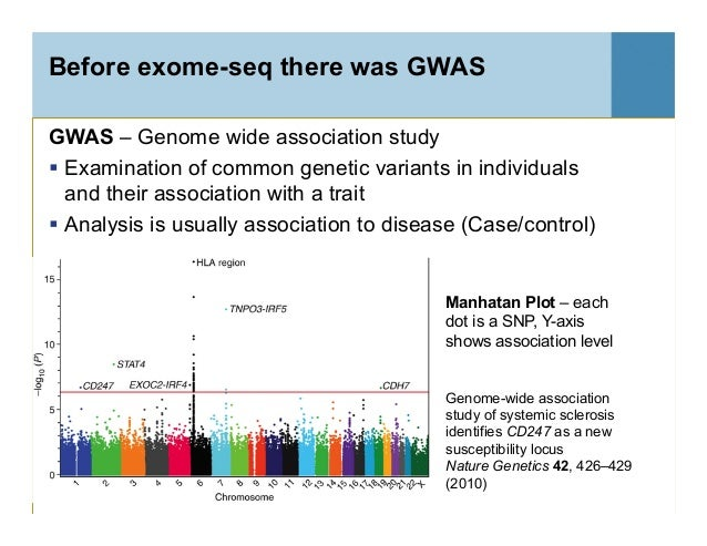 Exome sequencing vs gwas study
