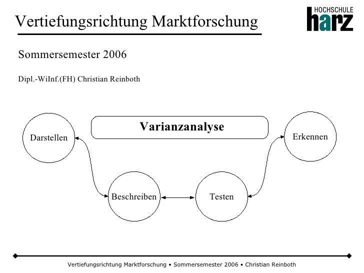 Vertiefungsrichtung Marktforschung Sommersemester 2006 Dipl.-WiInf.(FH) Christian Reinboth                                ...