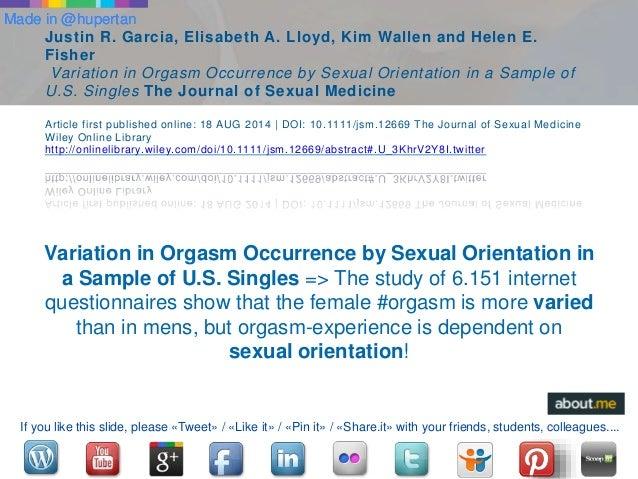 Journal of sexual medicine online