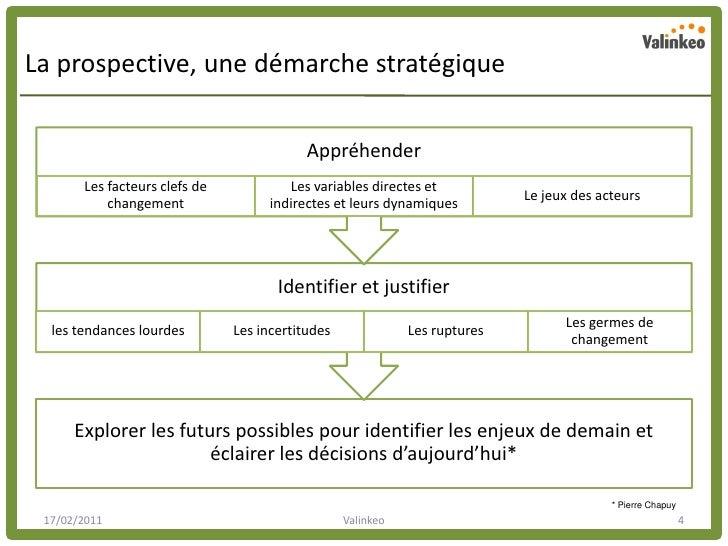 La prospective, une démarche stratégique                                           Appréhender       Les facteurs clefs de...