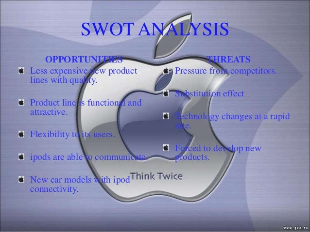 SWOT ANALYSIS    OPPORTUNITIES                        THREATSLess expensive new product       Pressure from competitors.li...