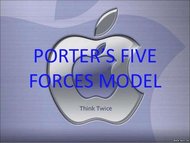PORTER'S FIVEFORCES MODEL