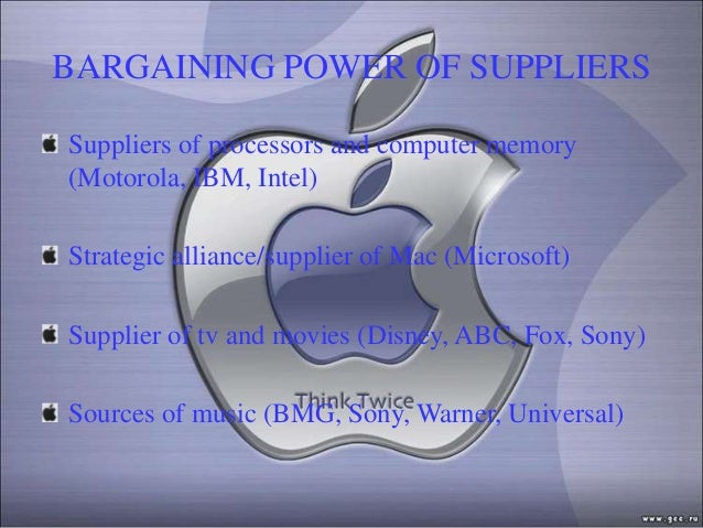 BARGAINING POWER OF SUPPLIERSSuppliers of processors and computer memory(Motorola, IBM, Intel)Strategic alliance/supplier ...