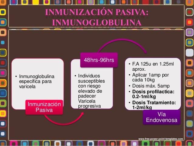Acyclovir 500ng/m²/dosis por 7-10 días Suspender fármacos inmunosupresores citotóxicos Pacientes que ya presentan el exant...