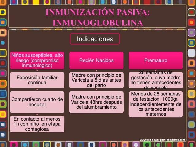 Vacuna de la varicela En adultos Disminuye complicaciones Riesgo Enfermedad y muerte Niños con inmunodeficiencia congénita...