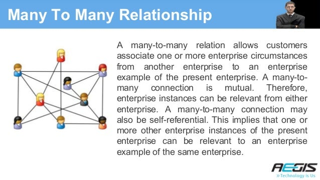 Various entity relation with dynamics CRM