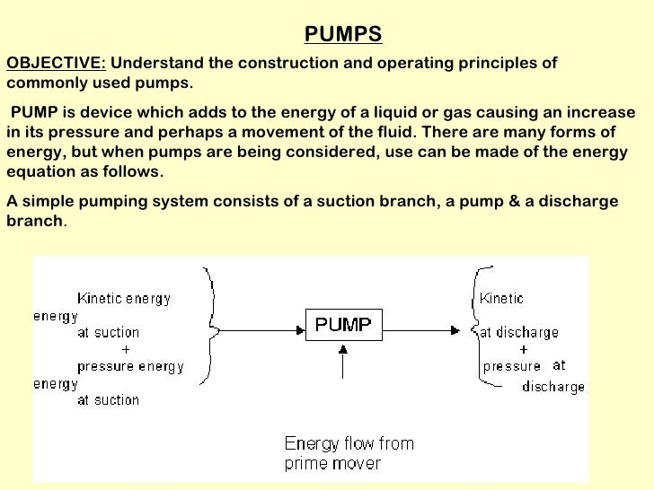 PUMPSOBJECTIVE: Understand the construction and operating principles ofcommonly used pumps. PUMP is device which adds to t...