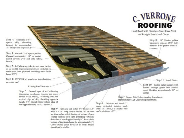 Various Renders With Labels Cold Roof And Eave Vent