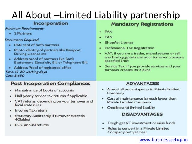 advantages and disadvantages of public limited company A public limited company below are some important advantages of having this type of public 4 disadvantages to limited liability companies a family.