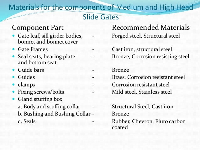 Various Types Of Gates Their Important Components