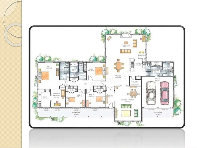 Various types of house floor plans available for Types of house plans