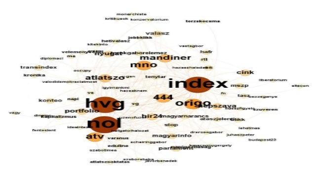 Hogy hivatkoznak egymásra a magyar politikai blogok és híroldalak?