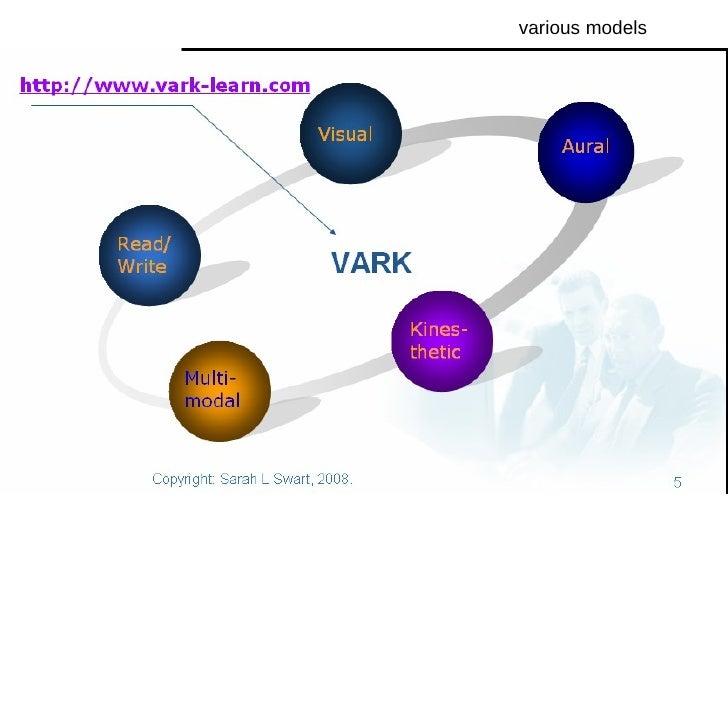 VARK Learning Styles Slide 3