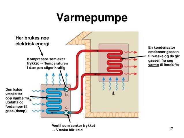 varmepumpe luft til vand test