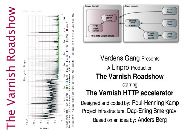 The Varnish Roadshow                              Verdens Gang Presents                                A Linpro Production...