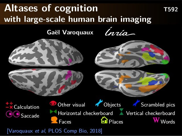 Altases of cognition T592 with large-scale human brain imaging Gaël Varoquaux Calculation Other visual Objects Scrambled p...