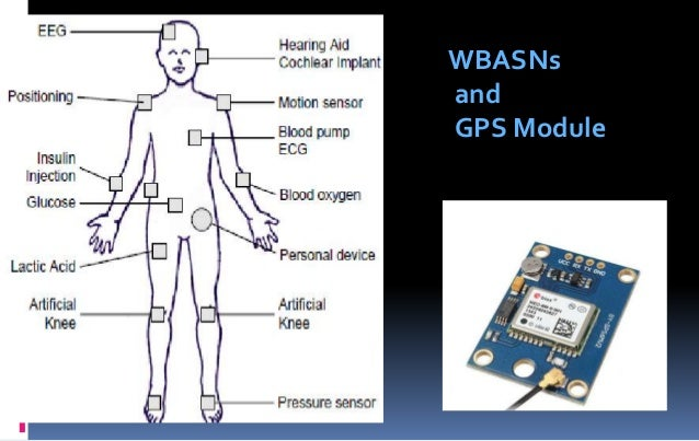Soldier Health Monitoring and Position Tracking using LoRa Communicat…