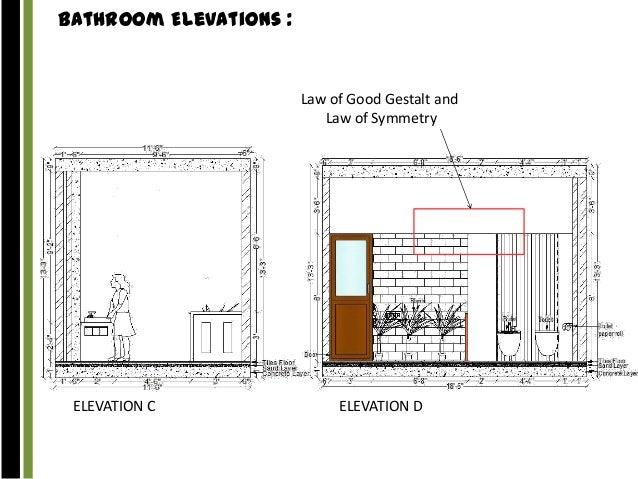 bathroom elevations