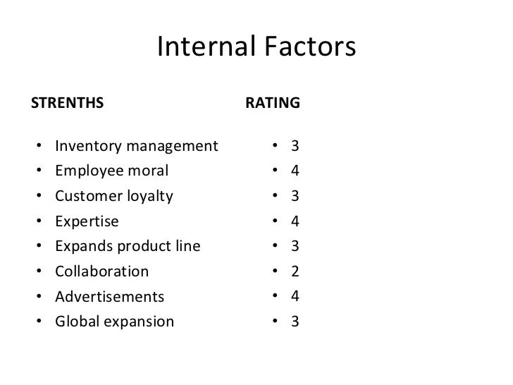 coca cola corp internal external factors External environment socio-cultural factors coca-cola is recognized as the world's most valuable brand this is an external threat to the coca-cola company, as these changes in preferences have increased the number of competitors in the industry.