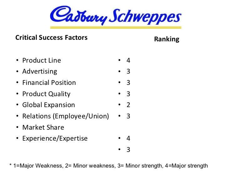 Key Success Factors of Coca Cola