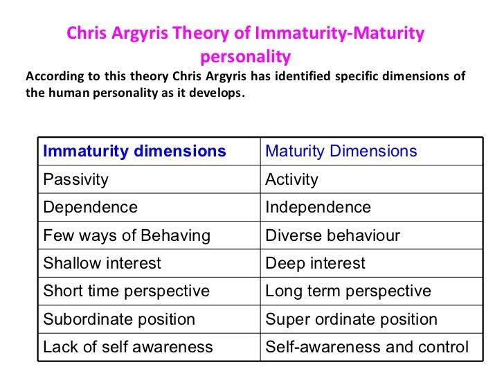 chris argyris immaturity maturity theory pdf
