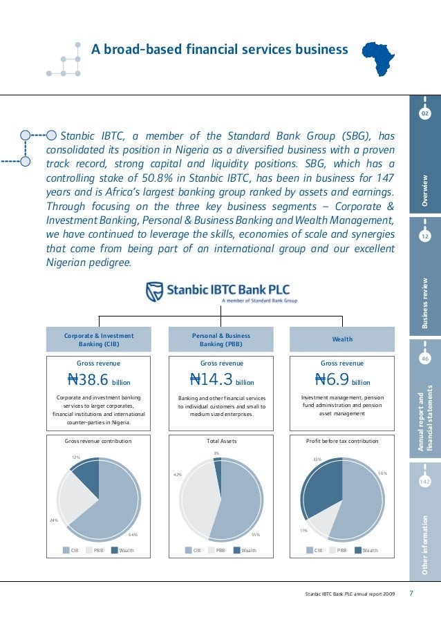 Stanbic ibtc annual report 2009