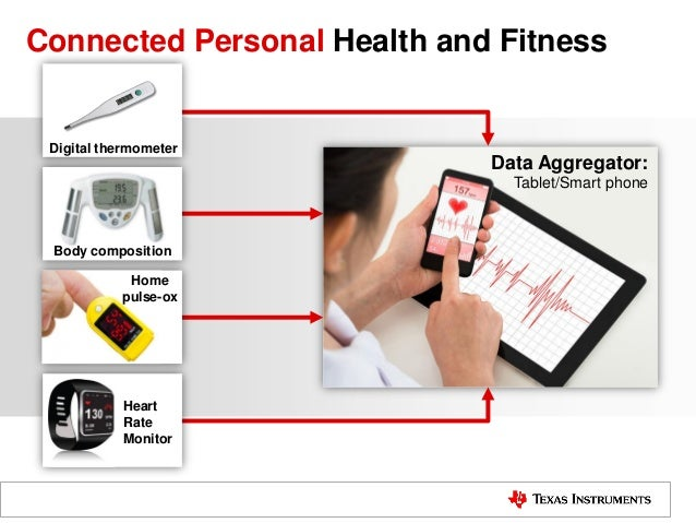 Connected Personal Health and Fitness Data Aggregator: Tablet/Smart phone Digital thermometer Body composition Heart Rate ...
