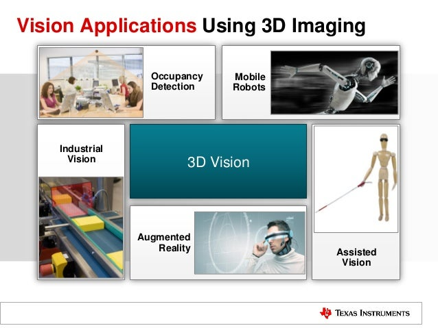 Vision Applications Using 3D Imaging 3D Vision Industrial Vision Mobile Robots Augmented Reality Assisted Vision Occupancy...