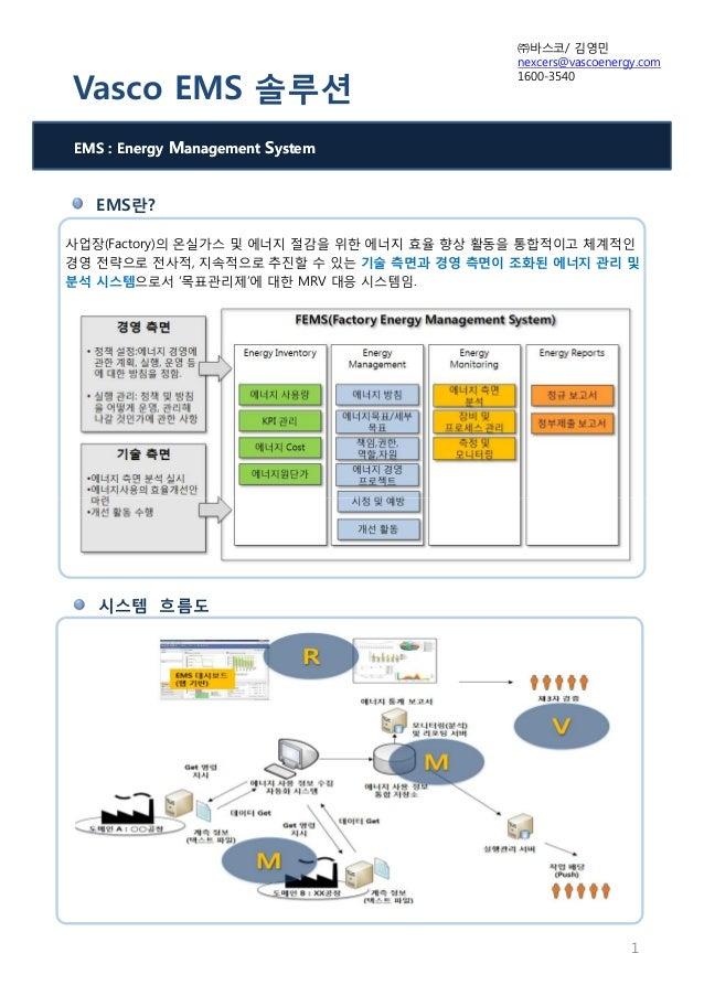 Vasco EMS 솔루션 EMS : EnergyEMS : Energy MManagementanagement SSystemystem EMS란? 사업장(Factory)의 온실가스 및 에너지 절감을 위한 에너지 효율 향상 활...