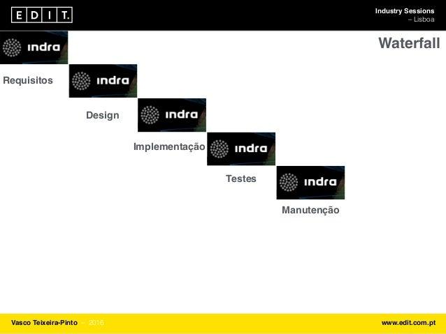 Industry Sessions ⎯ Lisboa Vasco Teixeira-Pinto ⎯ 2016 www.edit.com.pt Requisitos Design Implementação Testes Manutenção W...
