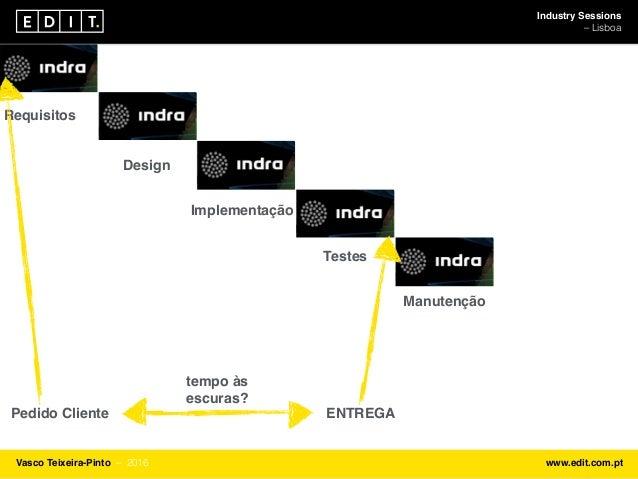 Industry Sessions ⎯ Lisboa Vasco Teixeira-Pinto ⎯ 2016 www.edit.com.pt Requisitos Design Implementação Testes Manutenção E...