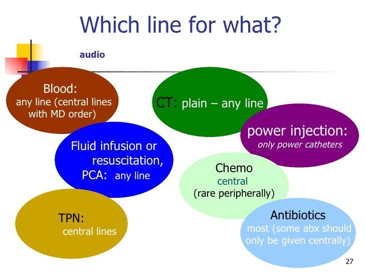 87 Central Venous Catheter Vs Picc Line Illustration Of