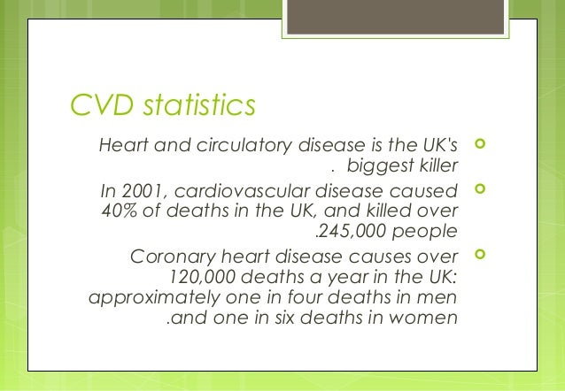 Heart Disease - Myocardial Infarction (Heart Attack)