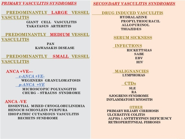 the history causes symptoms and treatment of sjogren of laarson syndrome Sjogren -larsson syndrome (sls) is an autosomal recessive condition with a  [ 1] sls is caused by mutation in the gene for fatty aldelyde dehydrogenase ( faldh)  there was no history of consanguinity in parents and none of the  family.