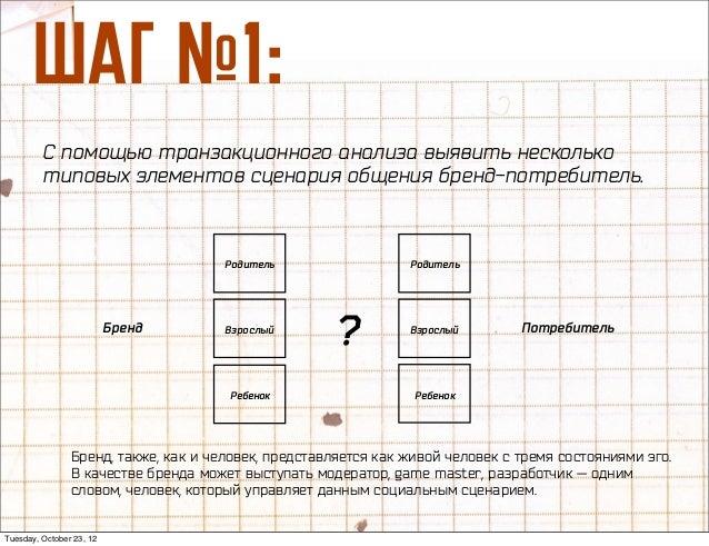 òÄÉ ‹1:         С помощью транзакционного анализа выявить несколько         типовых элементов сценария общения бренд-потре...