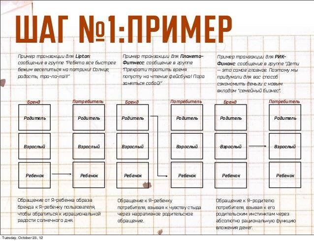 òÄÉ ‹1:èêàåÖê        Пример транзакции для Lipton:              Пример транзакции для Планета-      Пример транзакции для ...