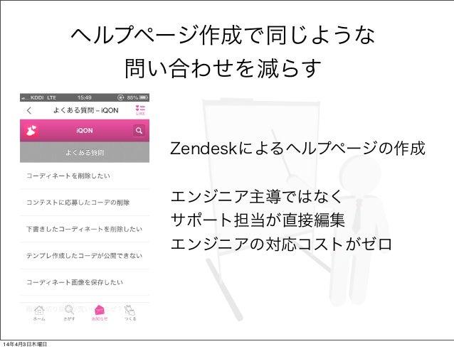 ヘルプページ作成で同じような 問い合わせを減らす Zendeskによるヘルプページの作成 エンジニア主導ではなく サポート担当が直接編集 エンジニアの対応コストがゼロ 14年4月3日木曜日