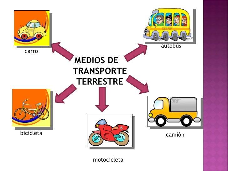 Vías Medios De Transporte Y Comunicación