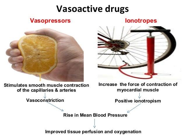 Vasoactve  drugs Slide 3