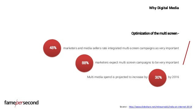 Why Digital Media Optimization of the multi screen - marketers and media sellers rate integrated multi-screen campaigns as...