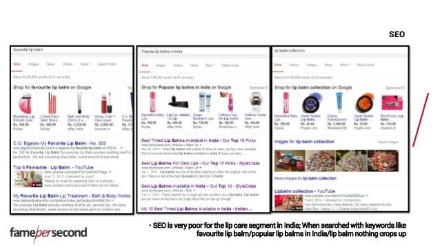 SEO • SEO is very poor for the lip care segment in India; When searched with keywords like favourite lip balm/popular lip ...