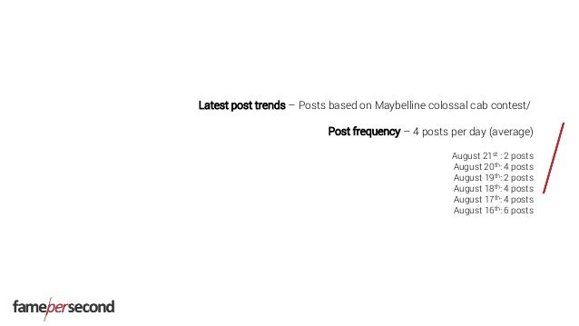 Latest post trends – Posts based on Maybelline colossal cab contest/ Post frequency – 4 posts per day (average) August 21s...