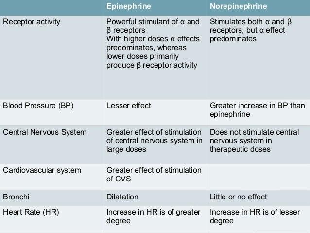 vasoconstrictors