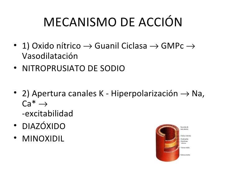 MECANISMO DE ACCIÓN <ul><li>1) Oxido nítrico    Guanil Ciclasa    GMPc    Vasodilatación </li></ul><ul><li>NITROPRUSIAT...