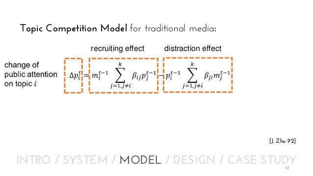 Topic Competition Model for traditional media: recruiting effect  distraction effect  [J. Zhu 92]  INTRO / SYSTEM / MODEL ...