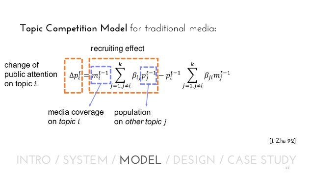 Topic Competition Model for traditional media: recruiting effect  [J. Zhu 92]  INTRO / SYSTEM / MODEL / DESIGN / CASE STUD...
