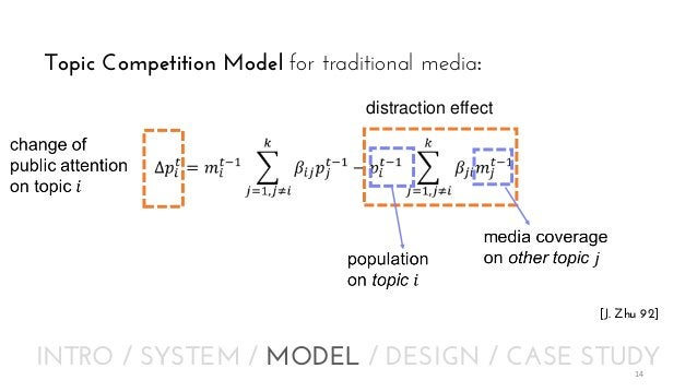 Topic Competition Model for traditional media: distraction effect  [J. Zhu 92]  INTRO / SYSTEM / MODEL / DESIGN / CASE STU...