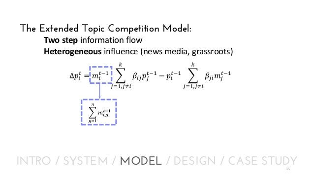 The Extended Topic Competition Model: Two step information flow Heterogeneous influence (news media, grassroots)  INTRO / ...