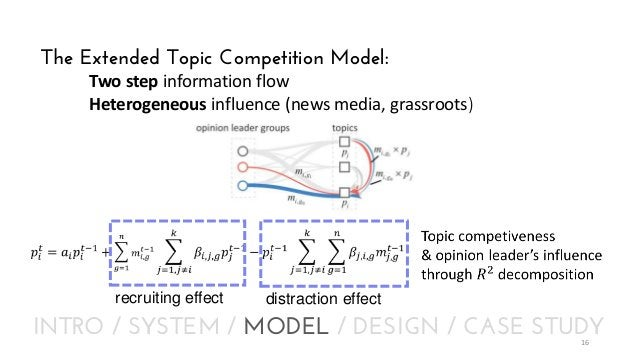 The Extended Topic Competition Model: Two step information flow Heterogeneous influence (news media, grassroots)  recruiti...